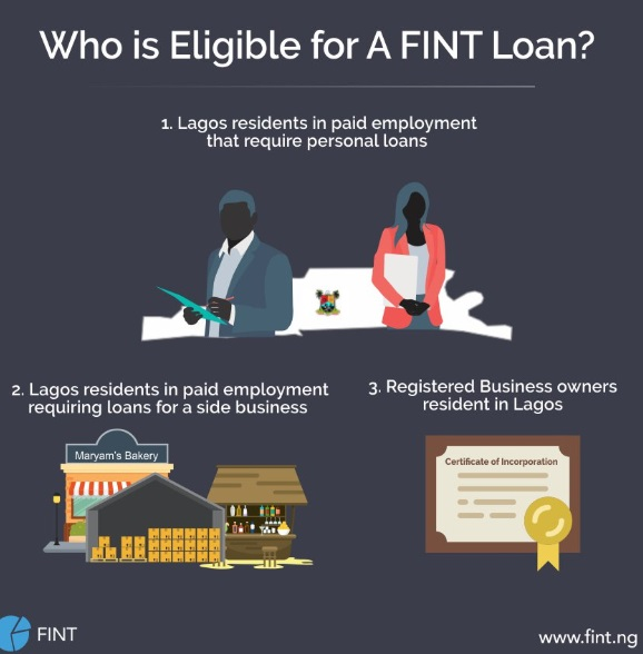 Who is eligible for fint loan