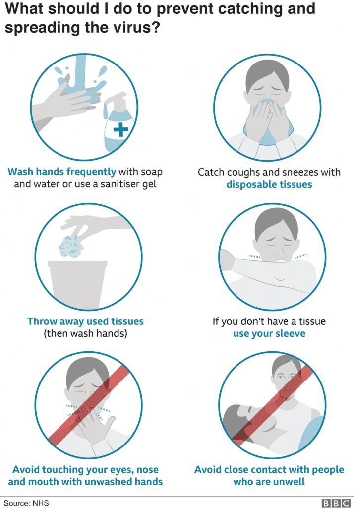 How to avoid corona virus