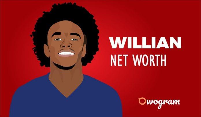 Willian Net Worth