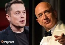 Top 20 Richest People In the World