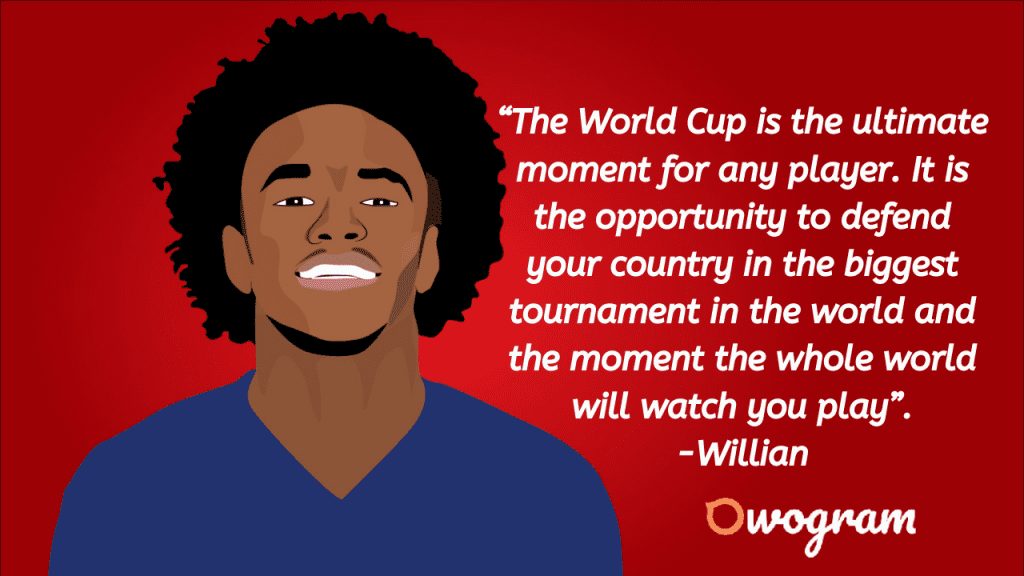 Willian Quotes