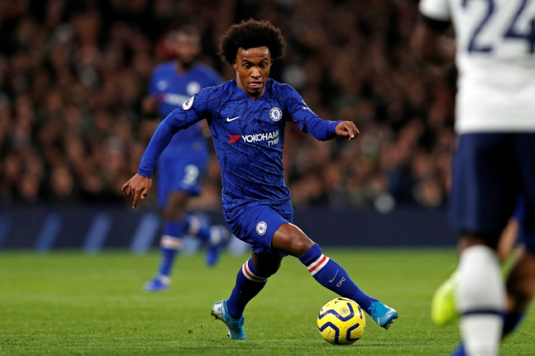 Highest Paid Players In EPL - Willian