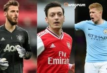 The Highest Paid Players In EPL
